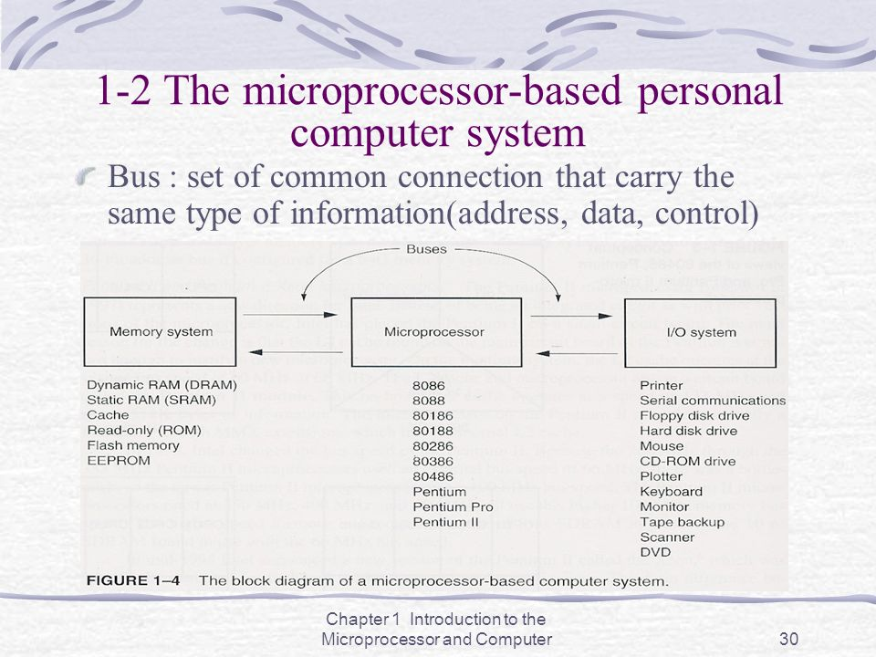 introduction to the microprocessor and computer ppt video online Function Block Diagram  Chip Intel 80386 Intel 80486 Microprocessor in Computer Terms