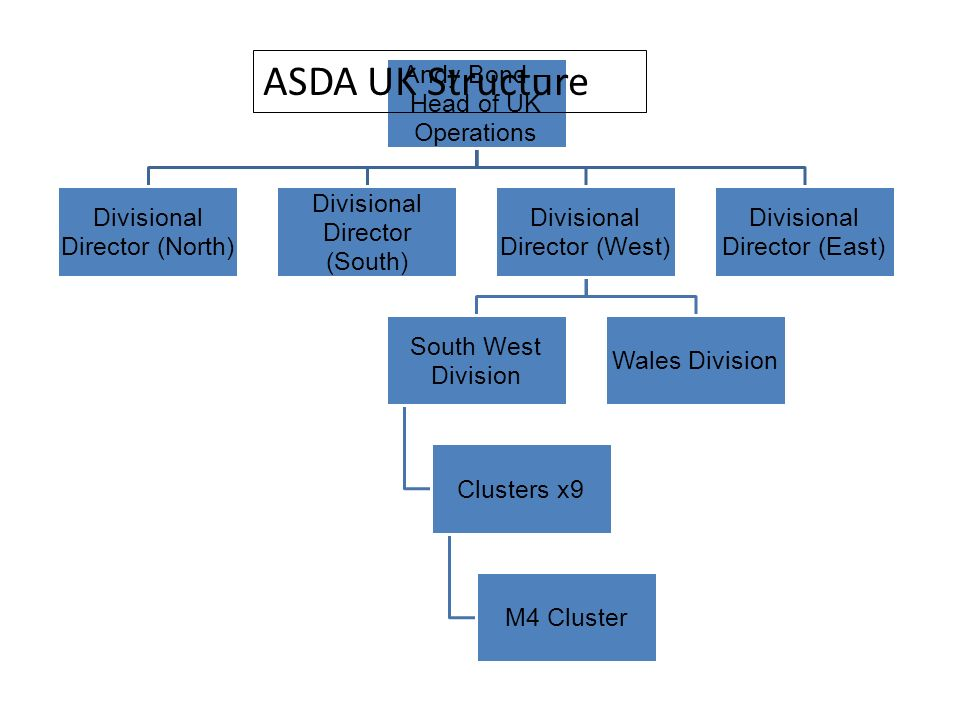 asda group The heads of medicines agencies (hma) management group, as endorsed during the irish presidency in 2004,   .