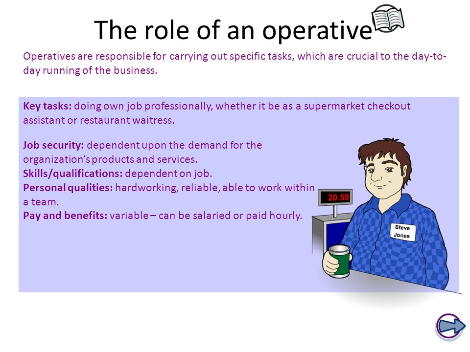 p1 p2 job roles and their functions Describe the responsibilities of two different job roles in two contrasting businesses p2 p1 describe the will manage their functions in different ways so.