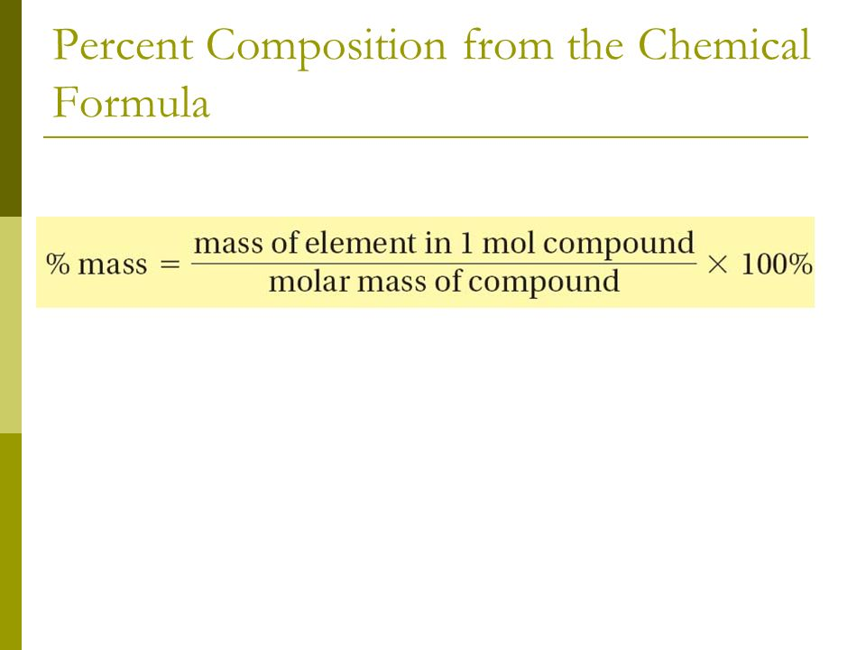 Chemistry Percent Composition Worksheet Sharebrowse – Percentage Composition Worksheet