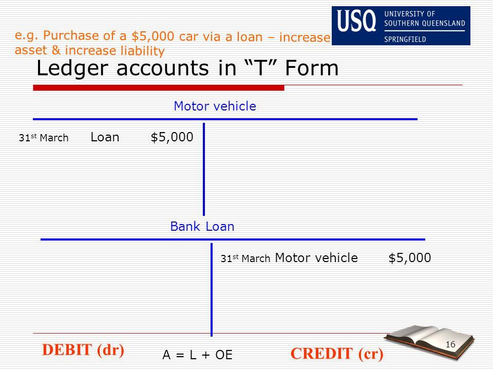 balance sheet ledger accounts