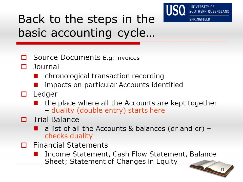 the process of accounting  u0026 the balance sheet