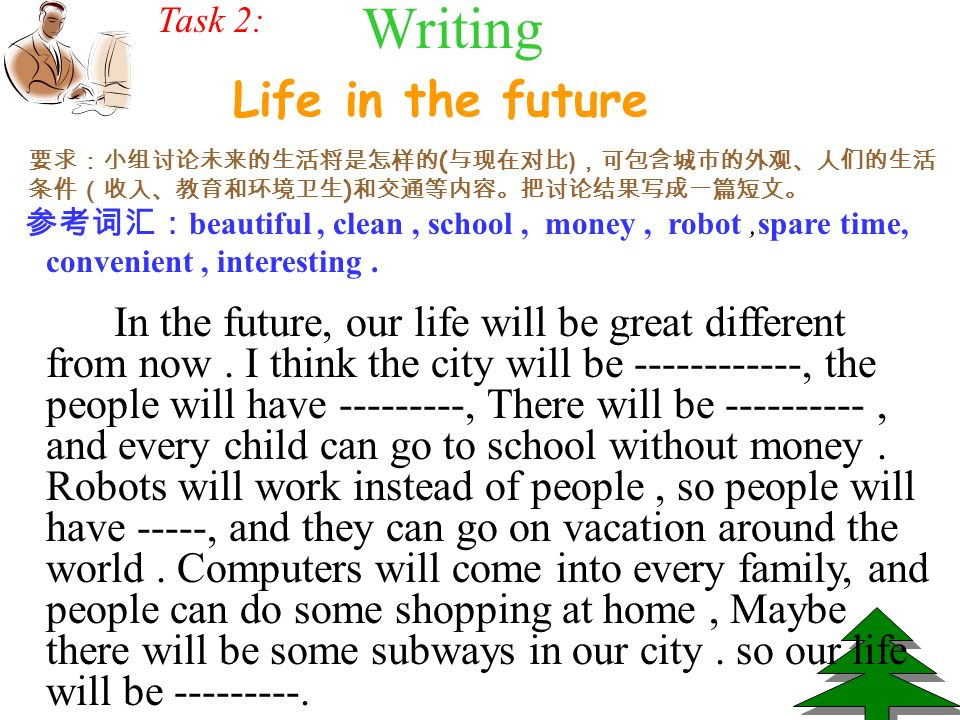 Write my life in the future 2050 essay