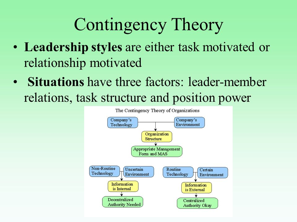 essay on management and leadership styles Our Benefits