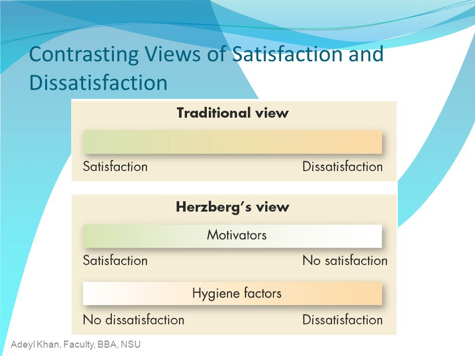 job satisfaction and dissatisfaction Job satisfaction: how to make work more rewarding stress mounts when job satisfaction falls here's a look at some of the causes of job dissatisfaction and practical ways to boost job satisfaction.