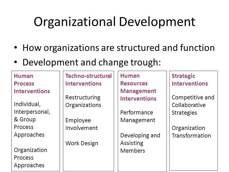 organizational behavior development stages and interpersonal Organizational development  chapter 1: organization development and reinventing the organization  identify and explain the five stages of organization development.
