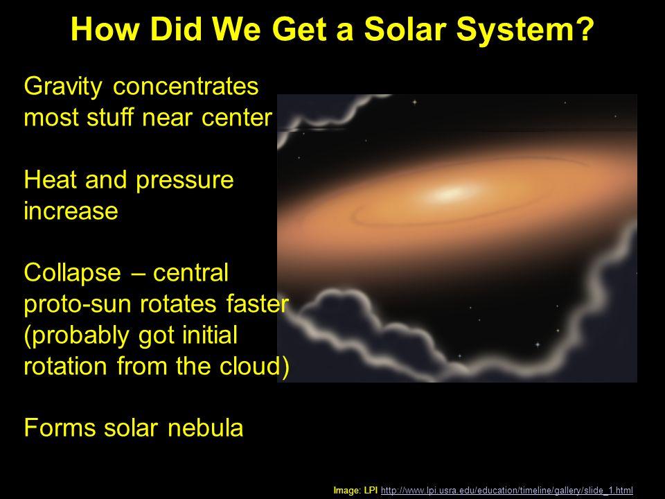 how do solar systems form - photo #47