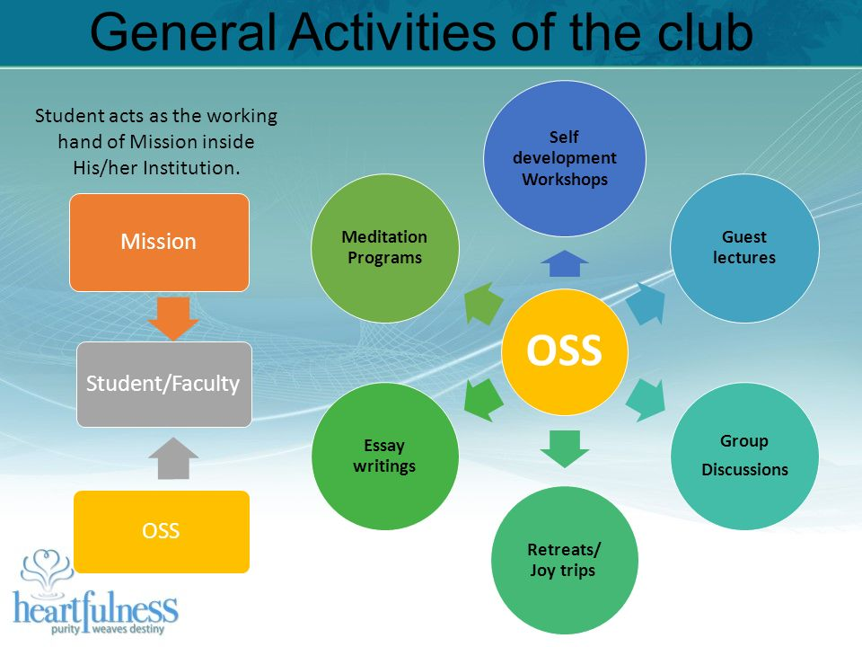 omega science and spirituality club heartfulness club for  5 general activities