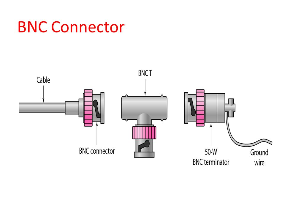 BNC+Connector eia 449 standard by vineeta shakya ppt download bnc connector wiring diagram at webbmarketing.co