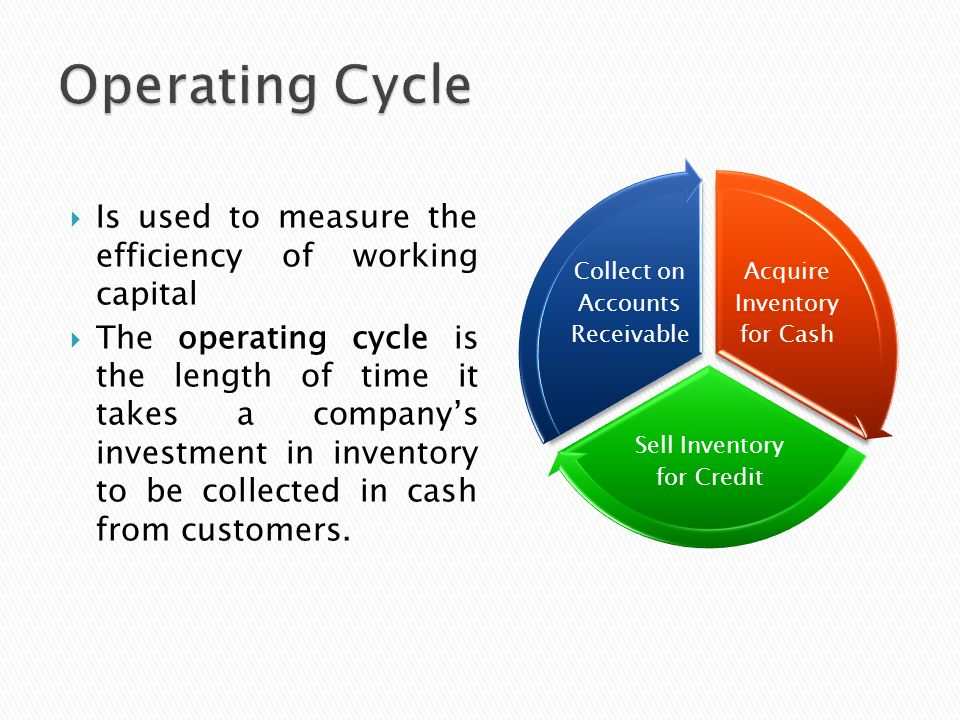 operating cycle Operating cycle is a number of days needed by a firm to turn its inventories to cash.