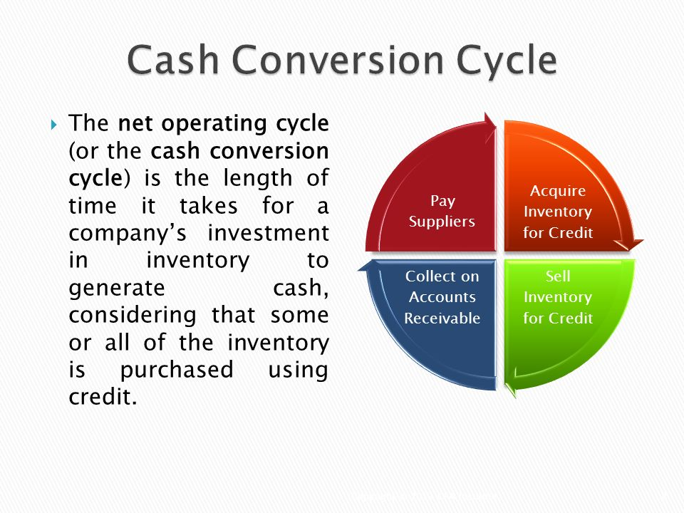 inventory period and operating cycle essay Cash operating cycle = inventory holding period + receivable collection period - creditor's payment period or, cash operating cycle = raw material holding period + work-in-process period + finished goods holding period + receivable collection period - creditor's payment period.