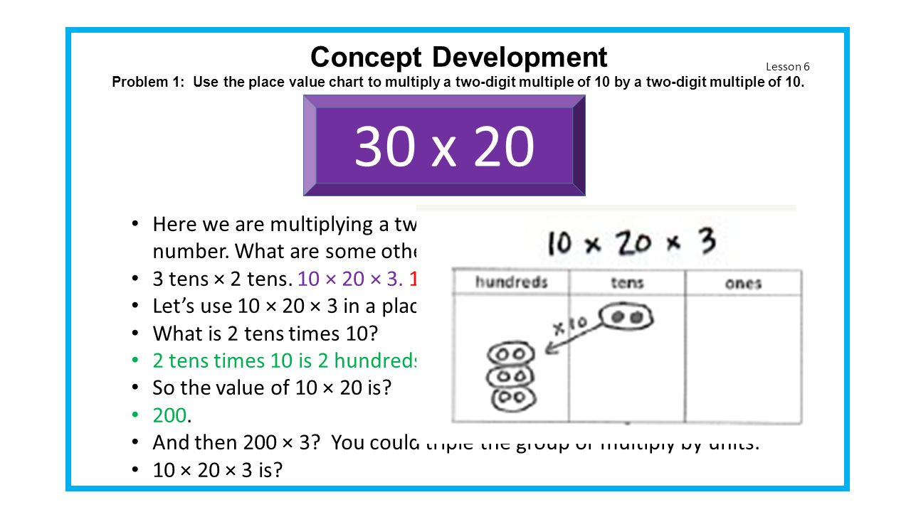 Math module 3 multi digit multiplication and division ppt download concept development problem 1 use the place value chart to multiply a two digit nvjuhfo Images