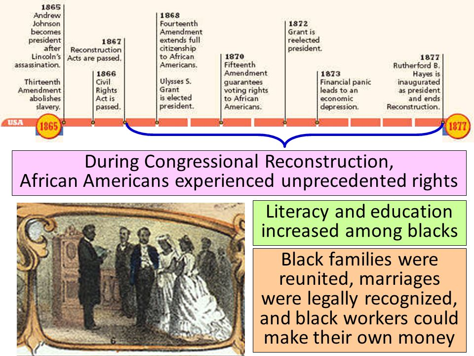 african americans during reconstruction essay This essay is about the freedom in the reconstruction era freedom is a concept for which many people have struggled and millions have been sacrificed since.
