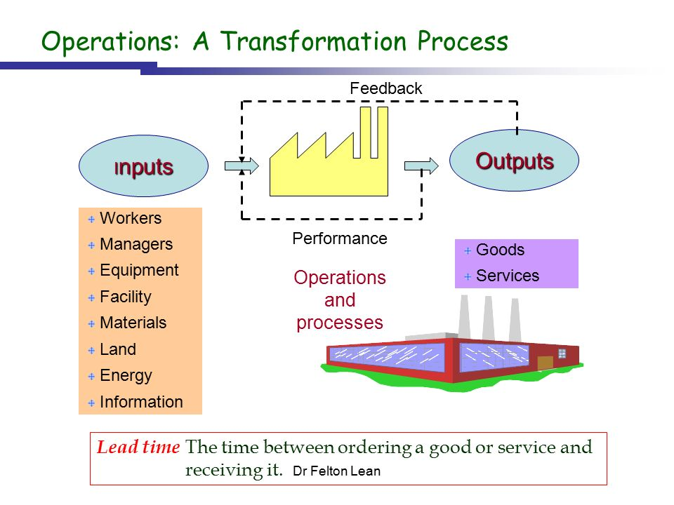 transformation processes Digital transformation is the profound transformation of business and organizational activities, processes, competencies and models to fully leverage the changes and opportunities of a mix.