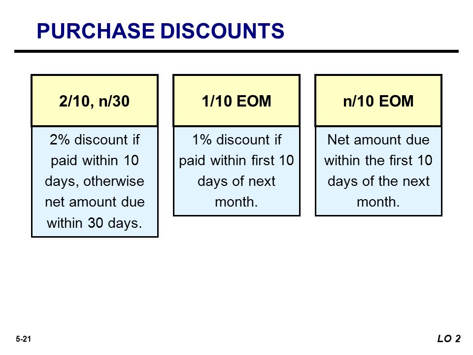 The discount will be applied once the registration has been completed and your first order has been placed. Credit account customers will see the discount on their first statement. If you have paid for your goods at the time of ordering, the discount will be applied immediately and the remaining amount will be taken from your credit or debit card.