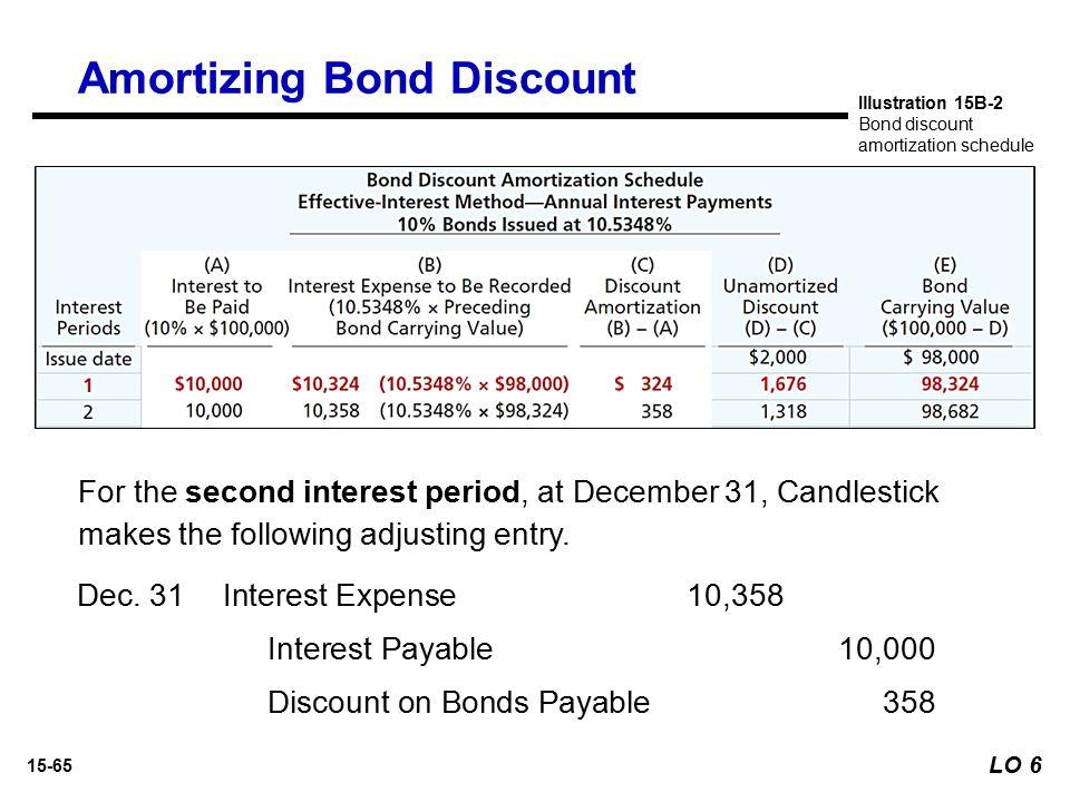 amortization schedule semi annual payments juve cenitdelacabrera co