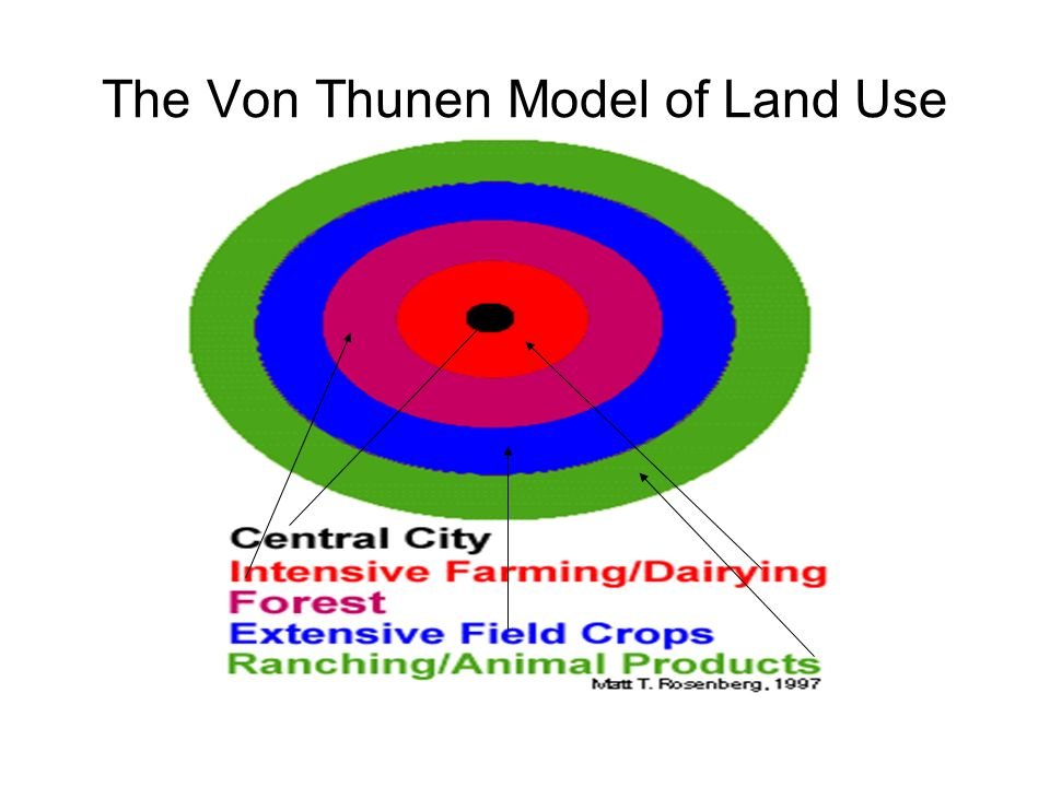 von thunen model Diagram the von thunen agricultural land use model - include at least 4 rings (2 pts) summarize three main conclusions of the von thünen model of agricultural land use.