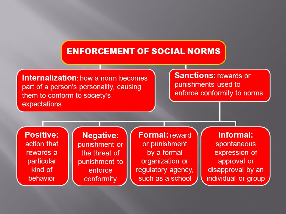 ENFORCEMENT OF SOCIAL NORMS