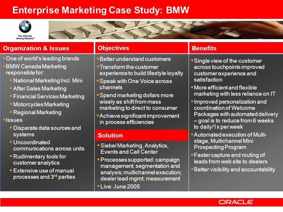 Marketing Enterprise Agenda Siebel Enterprise Marketing
