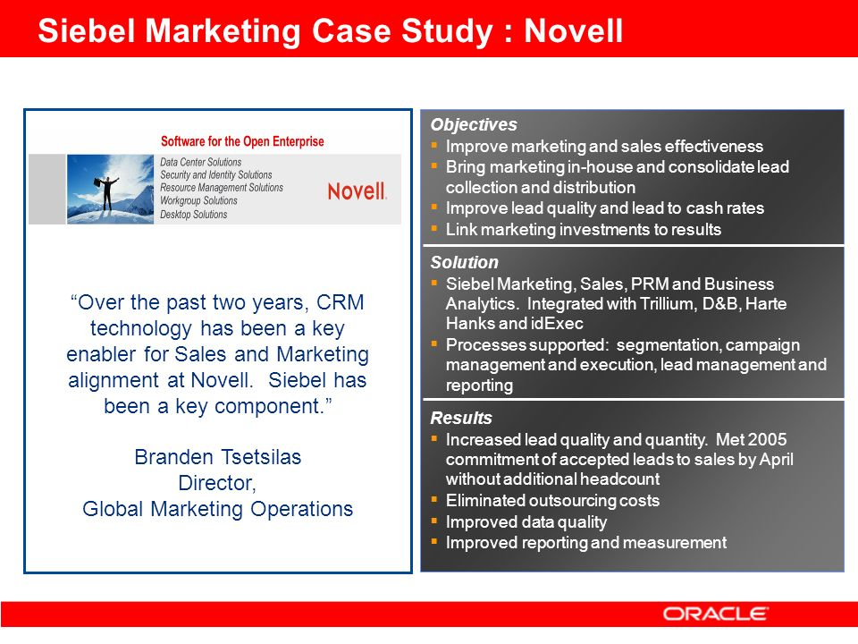 marketing management case study with solution Synxis solutions case study  synxis revenue management program case study synxis instasite case study  our customer success stories.