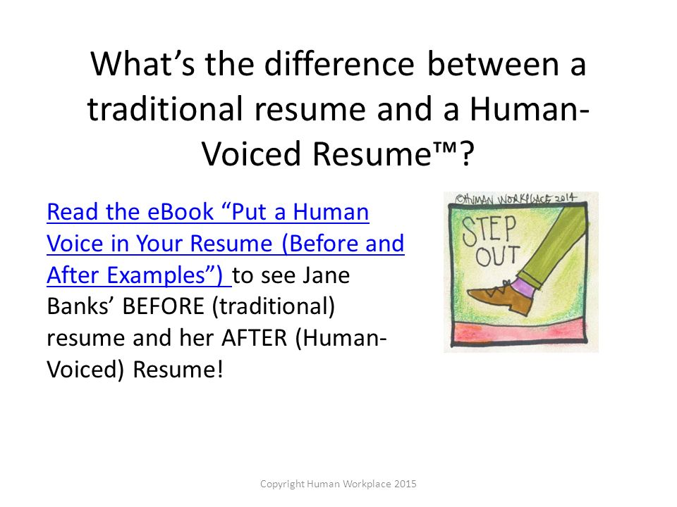 Human Voiced Resume Examples Selol Ink