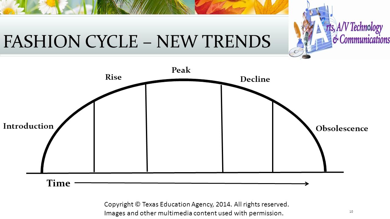 Trend Forecasting And Fashion Media Ppt Video Online