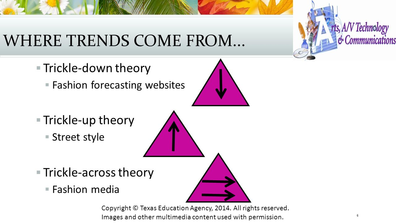TREND FORECASTING AND FASHION MEDIA