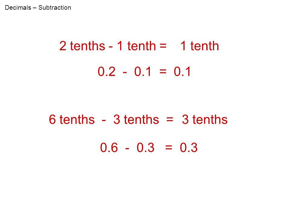 1 2 ...  sc 1 st  SlidePlayer & 2 tenths - 1 tenth u003d 1 tenth u003d tenths - 3 tenths u003d - ppt video ...
