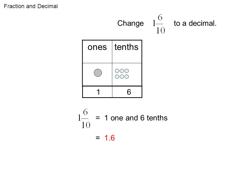 1 whole box divided into 10 parts 1 whole box - ppt video online ...