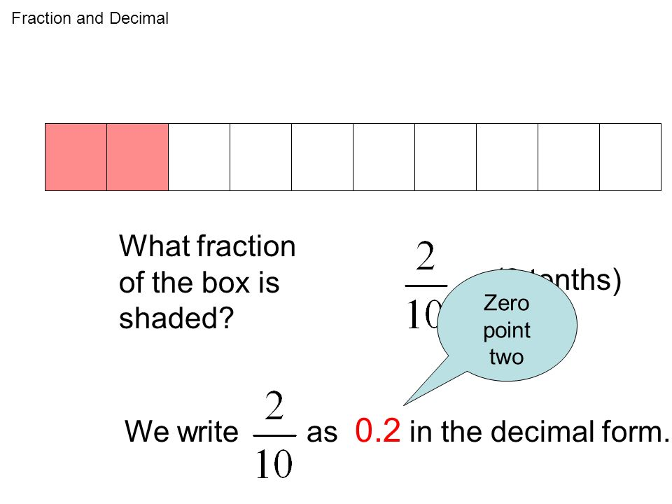 What fraction of the box is shaded (2 tenths)  sc 1 st  SlidePlayer & 1 whole box ided into 10 parts 1 whole box - ppt video online ...