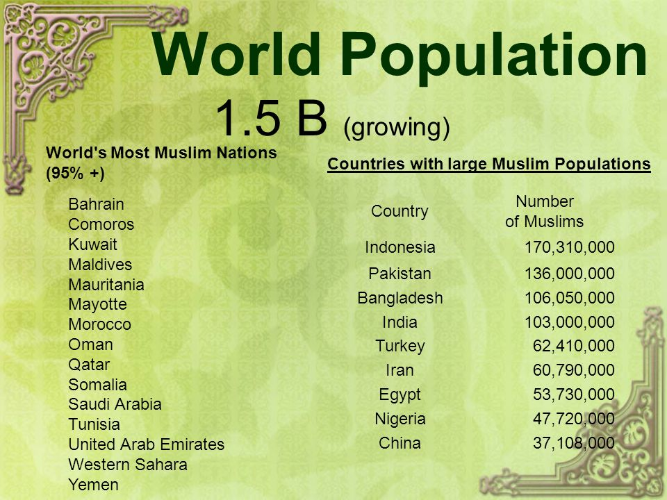 World Religion Ppt Video Online Download - Most population religion in the world