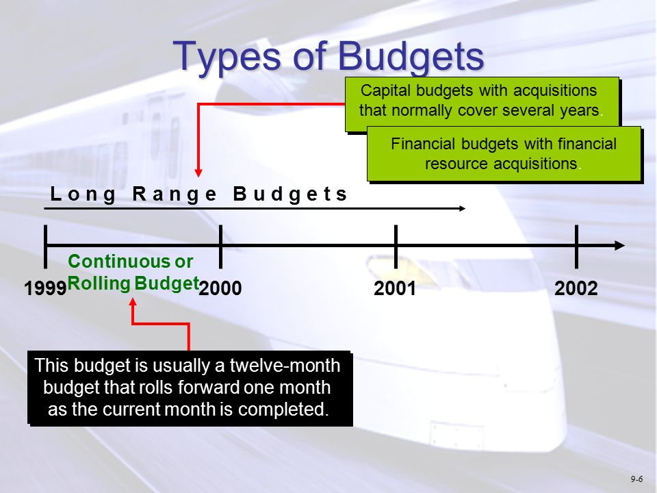 budgeting and its types A legislative budget is prepared by the various committees appointed by the legislature from among its members an executive budget, on the other hand, is the one which is prepared by the executive branch of the government.