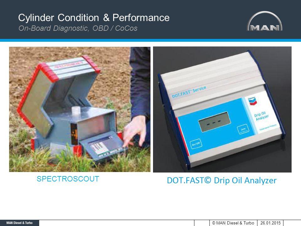 cylinder condition performance on board diagnostic obd. Black Bedroom Furniture Sets. Home Design Ideas