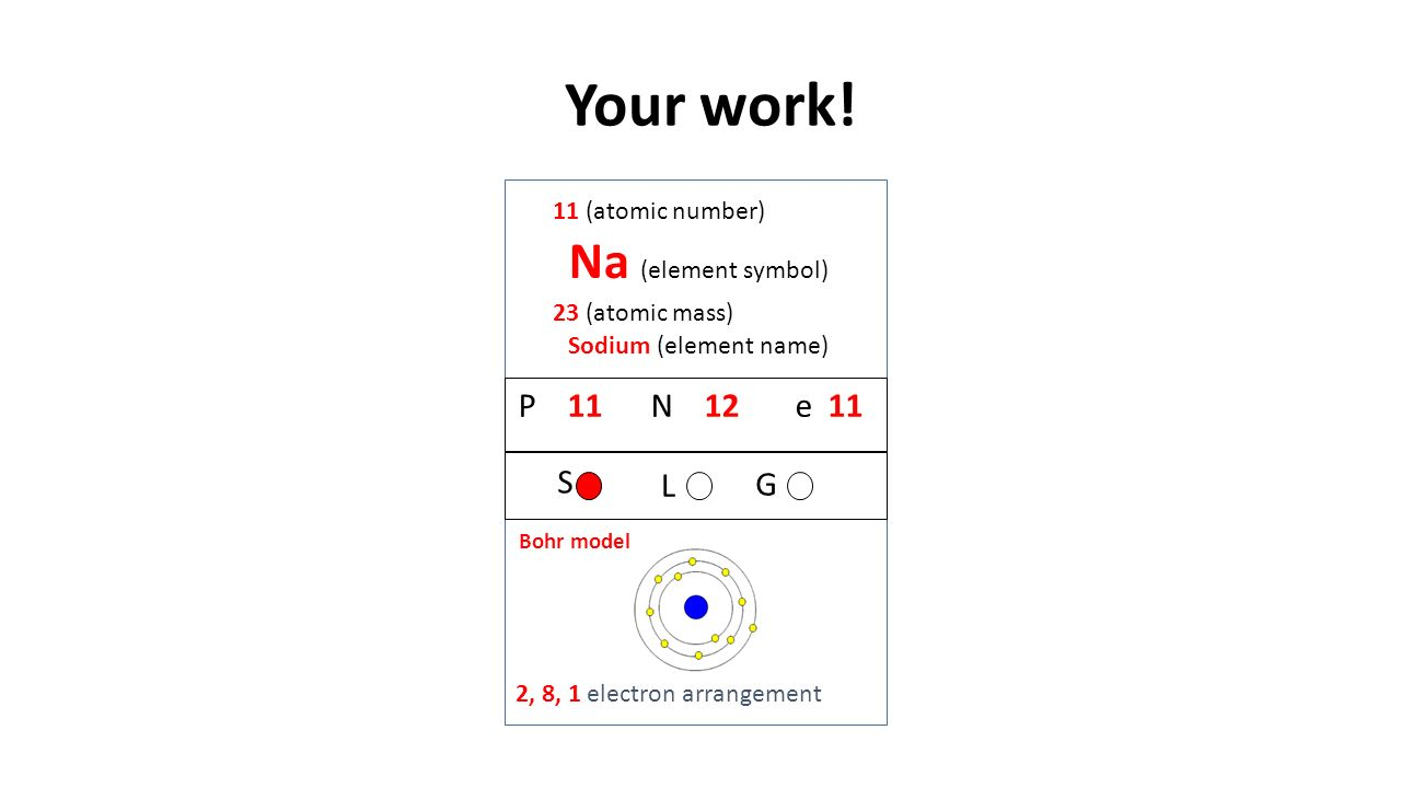 Introduction to the periodic table ppt download na element symbol s l g sodium element name biocorpaavc