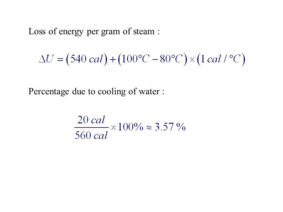 Loss of energy per gram of steam :