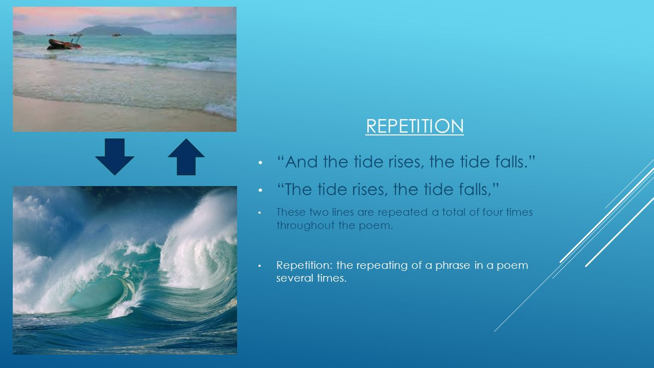 Repetition And the tide rises, the tide falls.