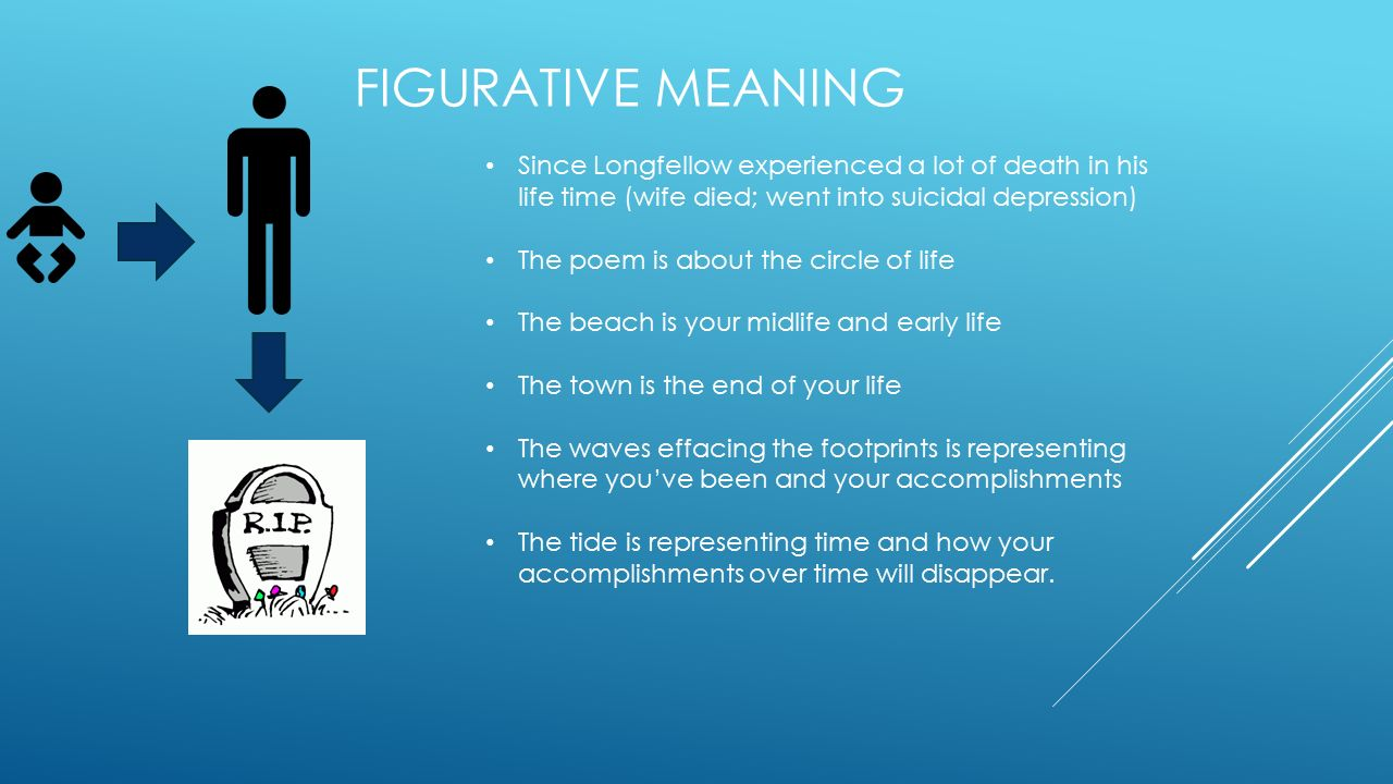 Figurative meaning Since Longfellow experienced a lot of death in his life time (wife died; went into suicidal depression)