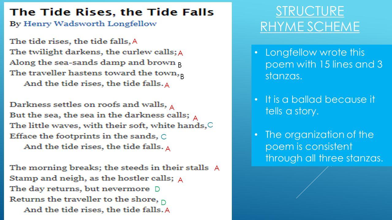 Structure Rhyme scheme