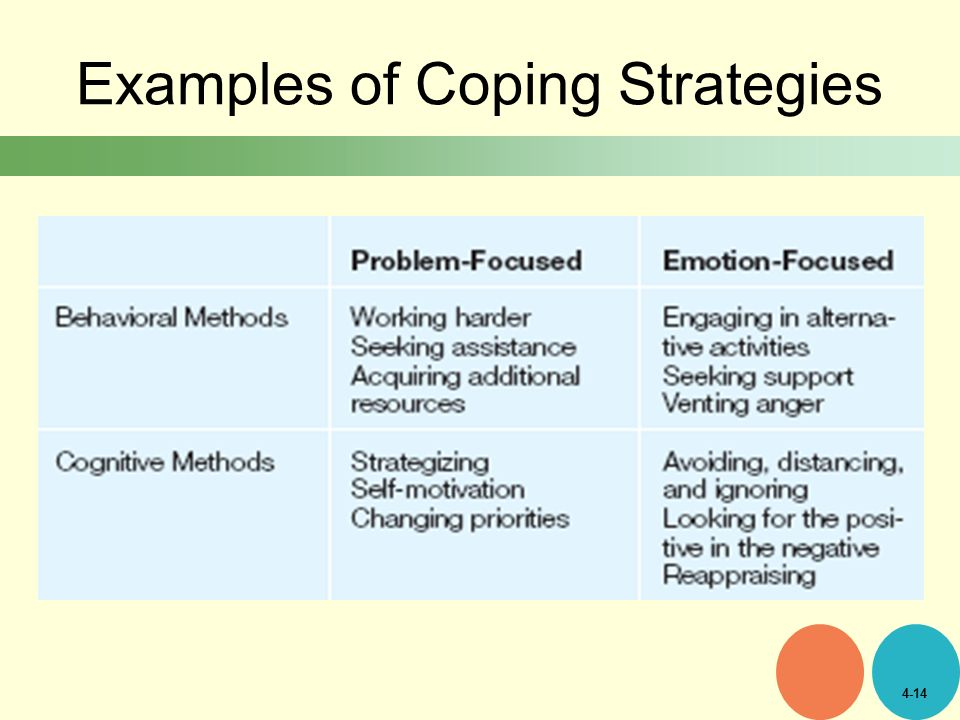 Chapter 4 Stress Ppt Video Online Download