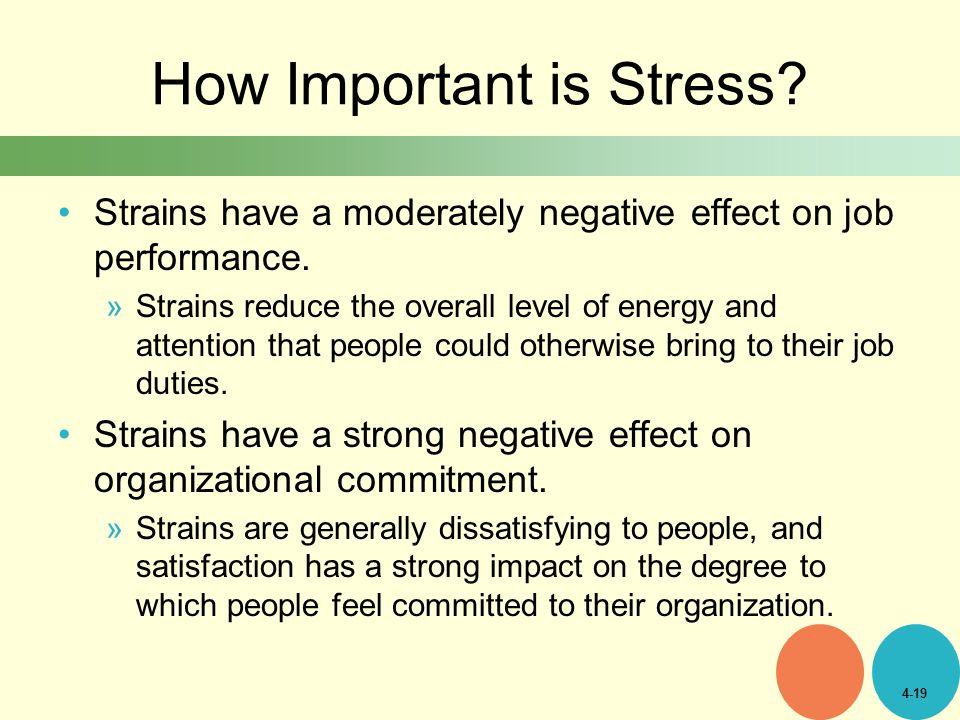 impact of job stress on employee performance Impact of stress on employee productivity, performance  contribute to lower job performance of employee originating  the impact of stress on employee.
