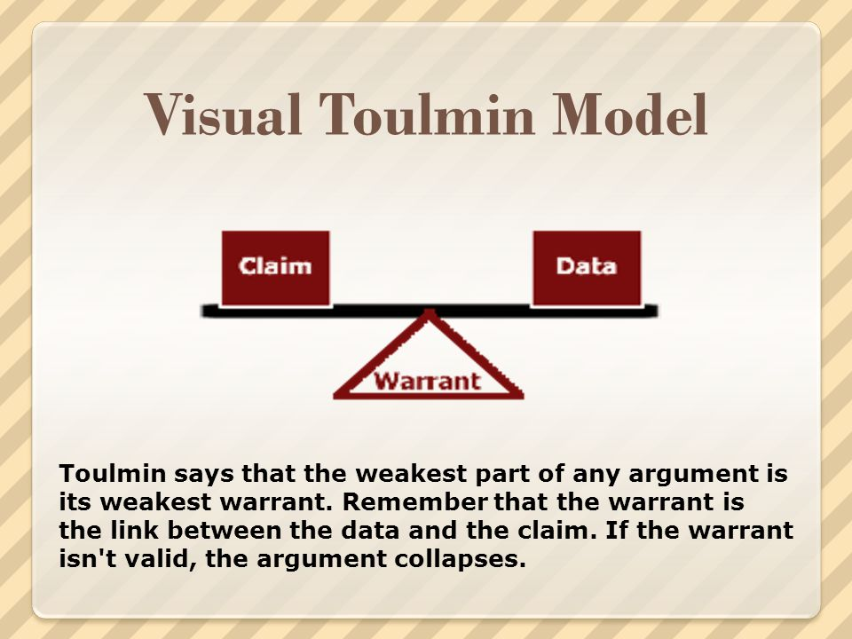 Three Types of Arguments - ppt video online download