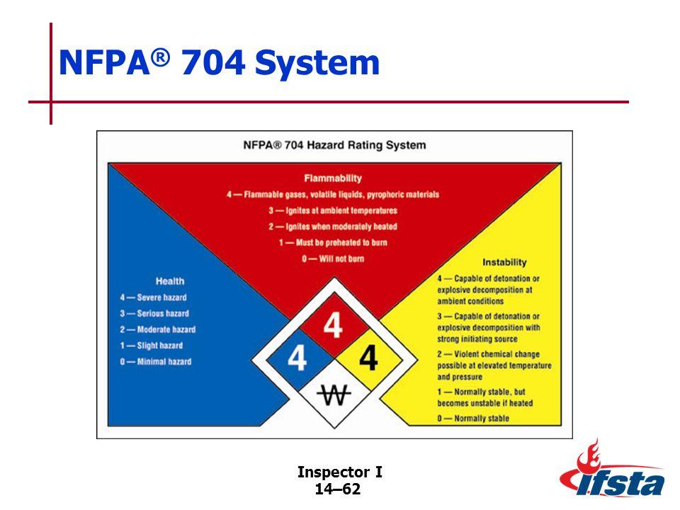 initial emergency response guidebook