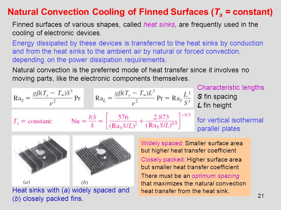natural convection heat transfer pdf