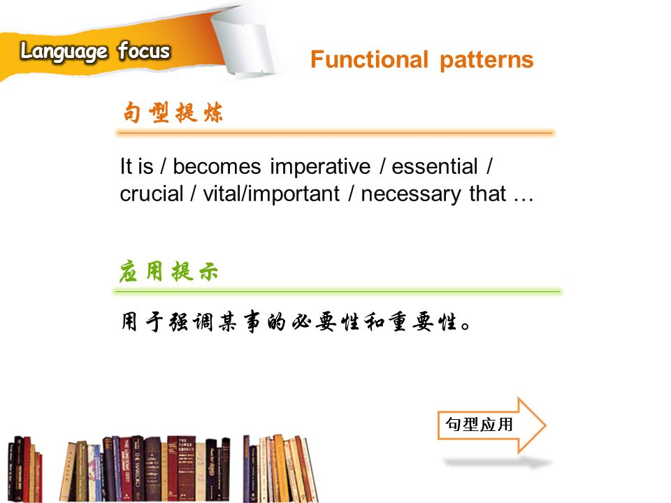 句型提炼 应用提示 Functional patterns 用于强调某事的必要性和重要性。