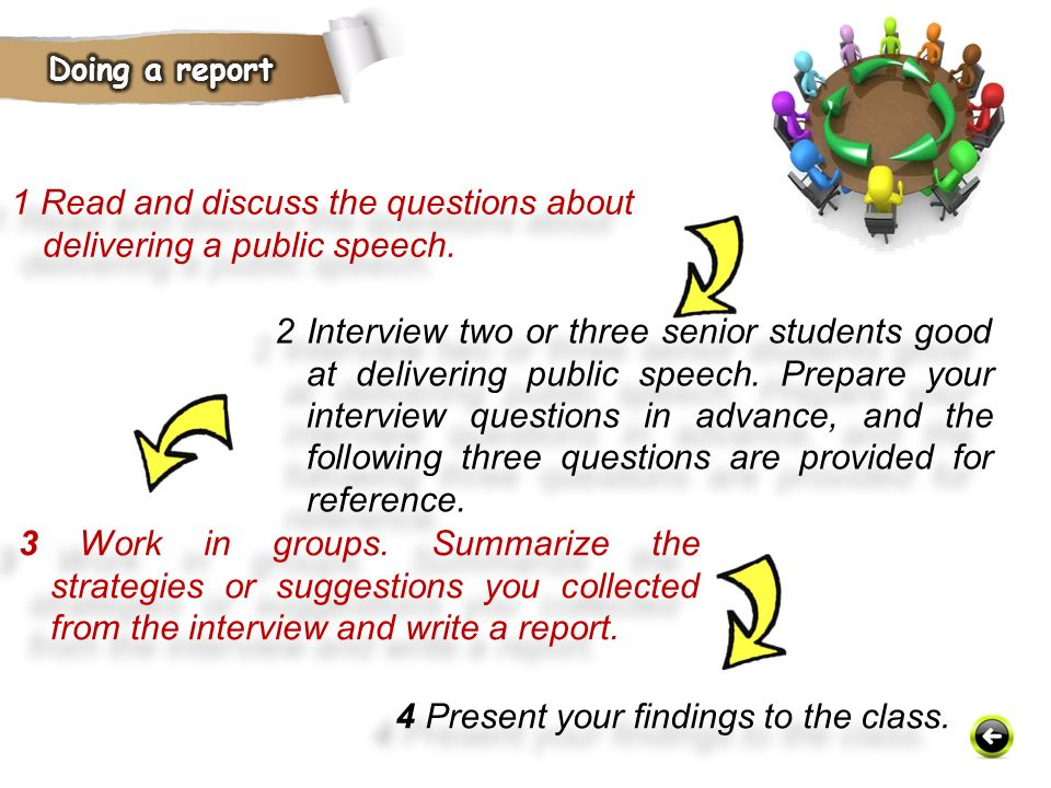1 Read and discuss the questions about delivering a public speech.