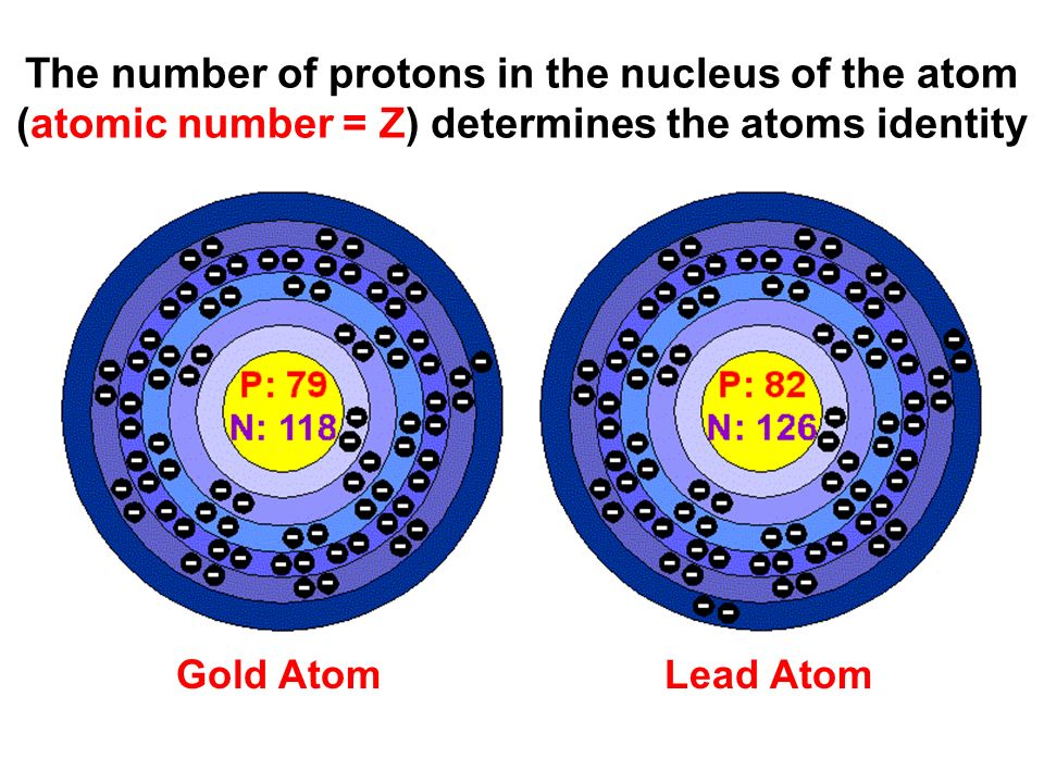 Chapter 4 The Atom Part Ppt Download