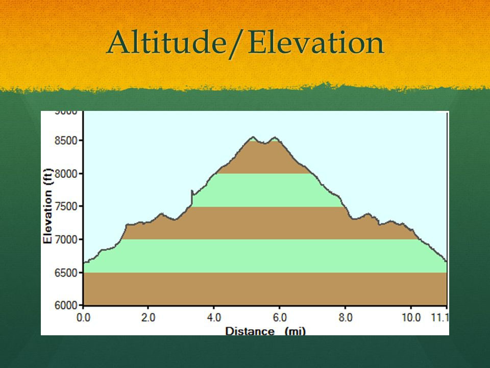 How Mountains Affect Climate Ppt Video Online Download - Altitude elevation