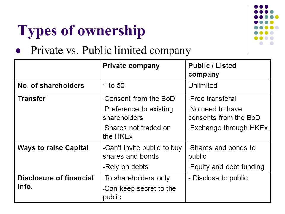 ownership of a company A description of how the employee stock ownership plan (esop) works contributions used to repay a loan the esop takes out to buy company shares are tax-deductible: the esop can borrow money to buy existing shares, new shares, or treasury shares.