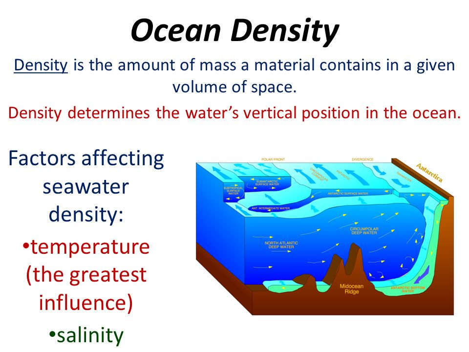 how to find the density of water at room temperature