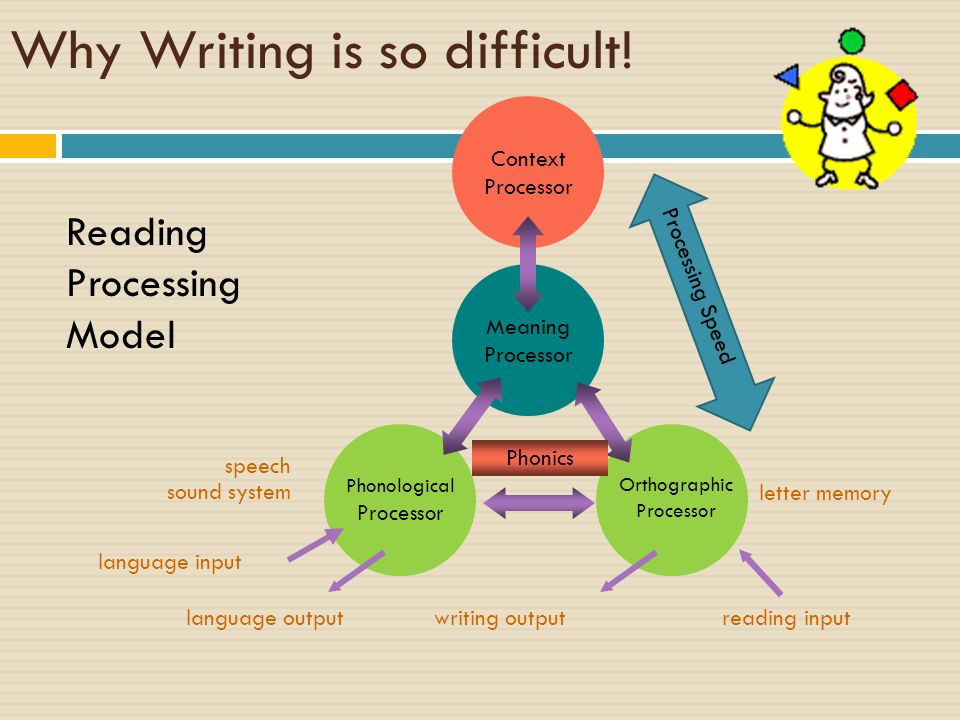 why is reading so important essay How to write a hook to interest a reader – best hooks to start your essay with  grab attention of your readers with the great topic or question you write  we  would like to discuss a number of important ideas you should keep in  do you  know why she has no intention to smile anymore is it hooking enough - we think  so.